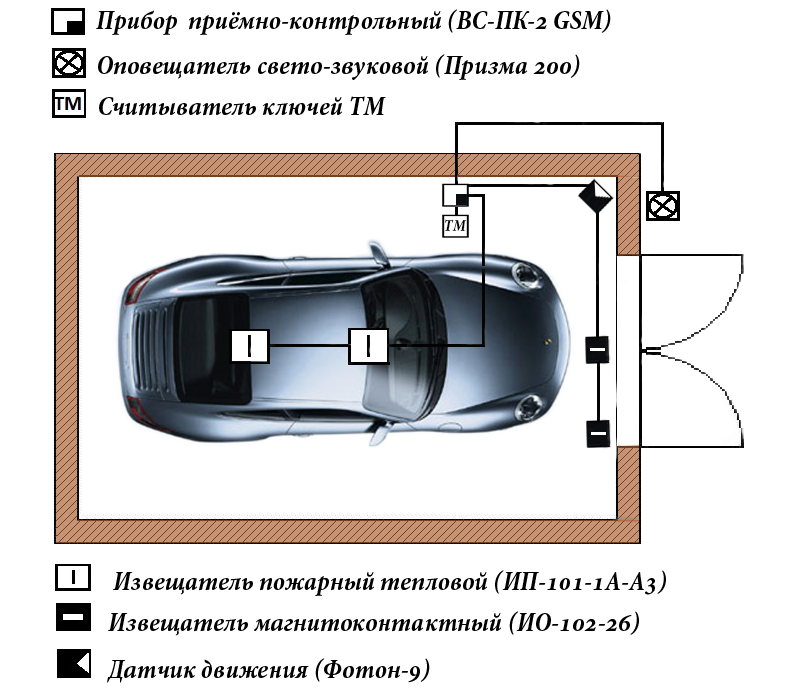 ohrana-garazha-3