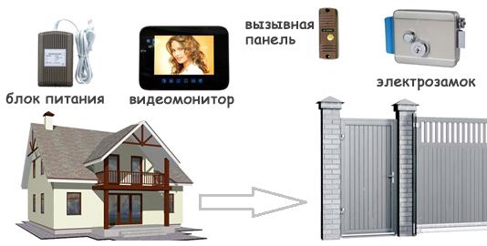 ustanovka-domofonov-v-dome-2